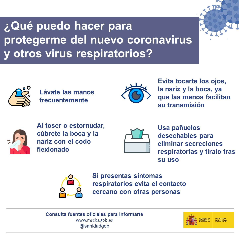 Pautas para protegerse del Coronavirus y otros virus respiratorios